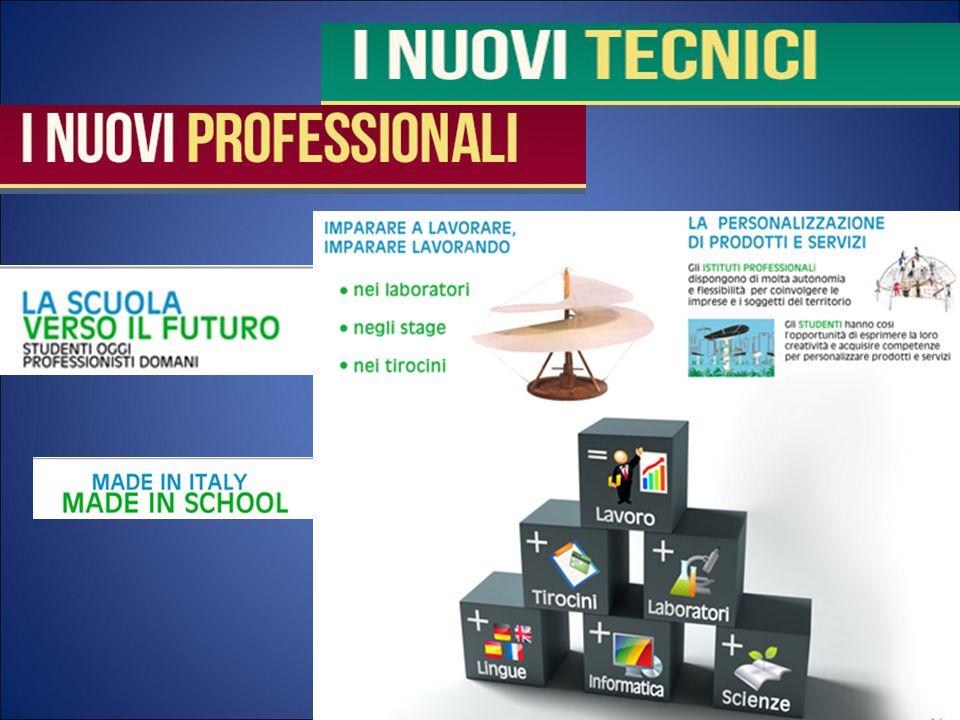 Gli ISTITUTI TECNICI Gli istituti tecnici offrono la formazione tecnica e scientifica di base necessaria a un inserimento altamente qualificato nel mondo del lavoro e delle professioni.