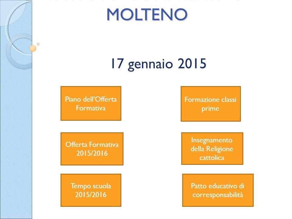ISTITUTO COMPRENSIVO MOLTENO MOLTENO 17 gennaio 2015 Piano dell'Offerta Formativa Offerta Formativa 2015/2016 Tempo scuola 2015/2016 Insegnamento dell