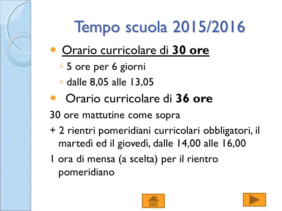 Tempo scuola 2015/2016 Orario curricolare di 30 ore ◦ 5 ore per 6 giorni ◦ dalle 8,05 alle 13,05 Orario curricolare di 36 ore 30 ore mattutine come so