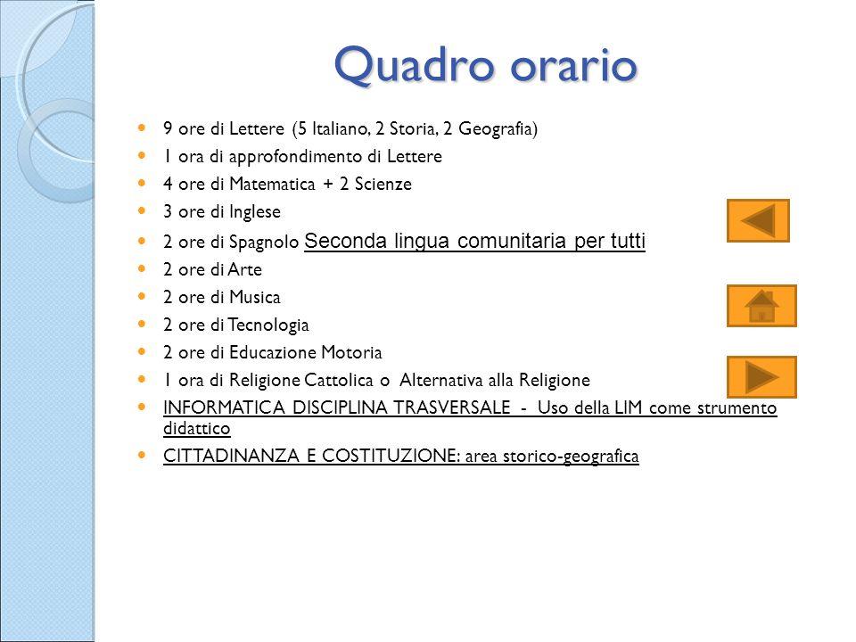 Quadro orario 9 ore di Lettere (5 Italiano, 2 Storia, 2 Geografia) 1 ora di approfondimento di Lettere 4 ore di Matematica + 2 Scienze 3 ore di Ingles