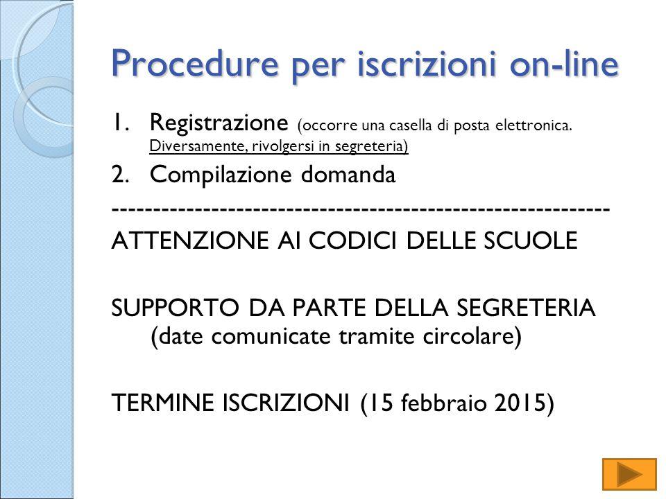 Procedure per iscrizioni on-line 1.Registrazione (occorre una casella di posta elettronica. Diversamente, rivolgersi in segreteria) 2.Compilazione dom