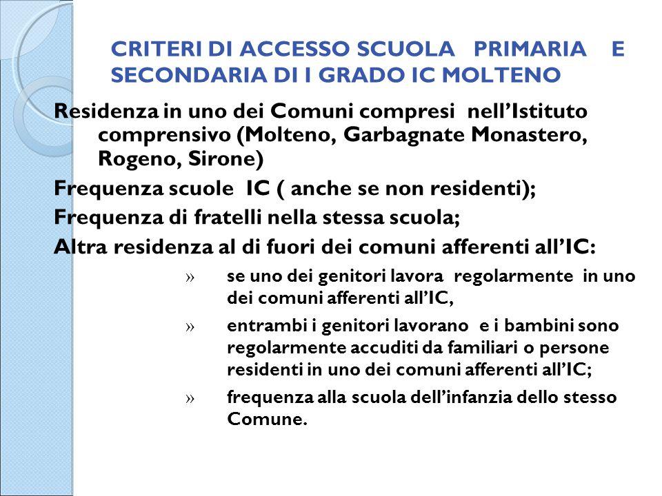 Sito di riferimento icsmolteno.gov.it