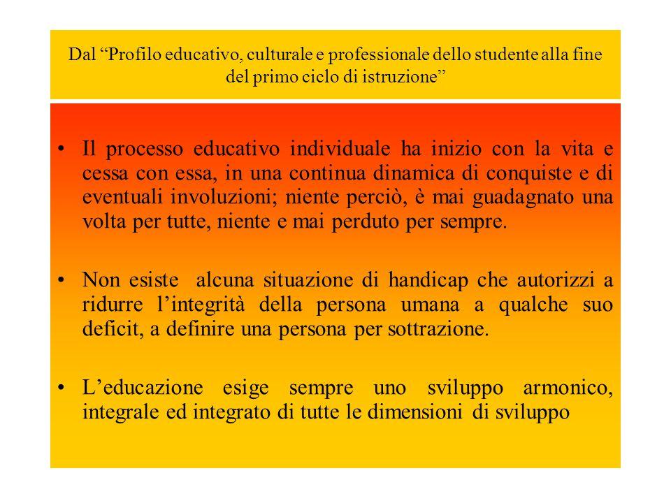 """Dal """"Profilo educativo, culturale e professionale dello studente alla fine del primo ciclo di istruzione"""" Il processo educativo individuale ha inizio"""