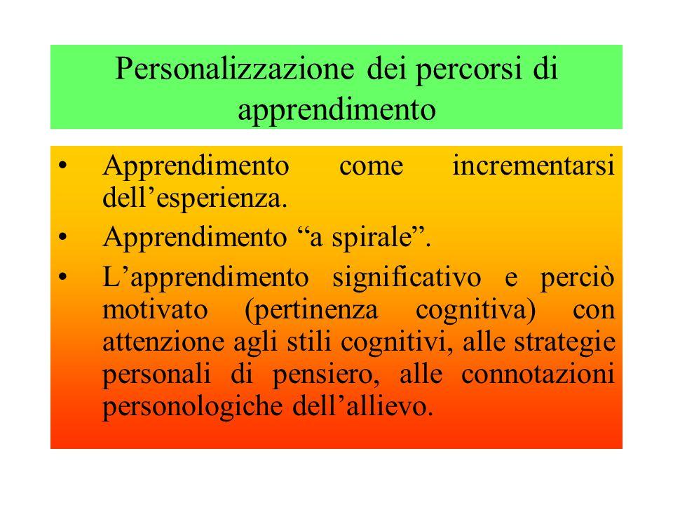 """Personalizzazione dei percorsi di apprendimento Apprendimento come incrementarsi dell'esperienza. Apprendimento """"a spirale"""". L'apprendimento significa"""