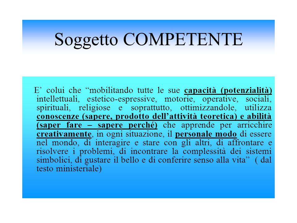 """Soggetto COMPETENTE E' colui che """"mobilitando tutte le sue capacità (potenzialità) intellettuali, estetico-espressive, motorie, operative, sociali, sp"""