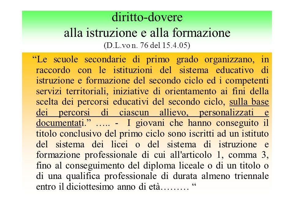 """diritto-dovere alla istruzione e alla formazione (D.L.vo n. 76 del 15.4.05) """"Le scuole secondarie di primo grado organizzano, in raccordo con le istit"""