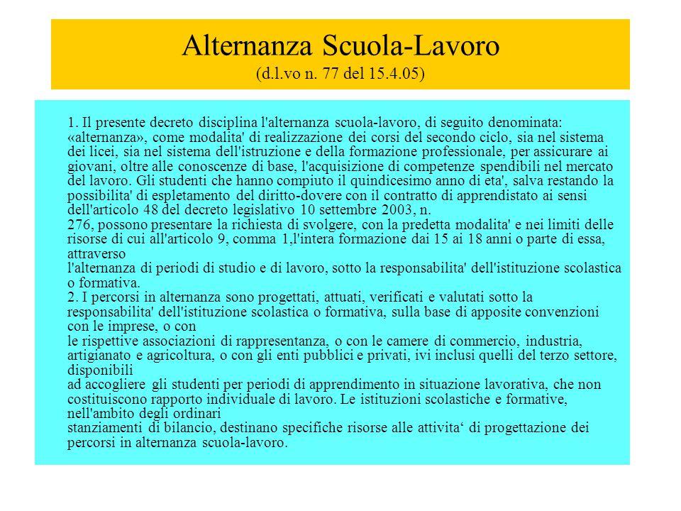 Alternanza Scuola-Lavoro (d.l.vo n. 77 del 15.4.05) 1. Il presente decreto disciplina l'alternanza scuola-lavoro, di seguito denominata: «alternanza»,