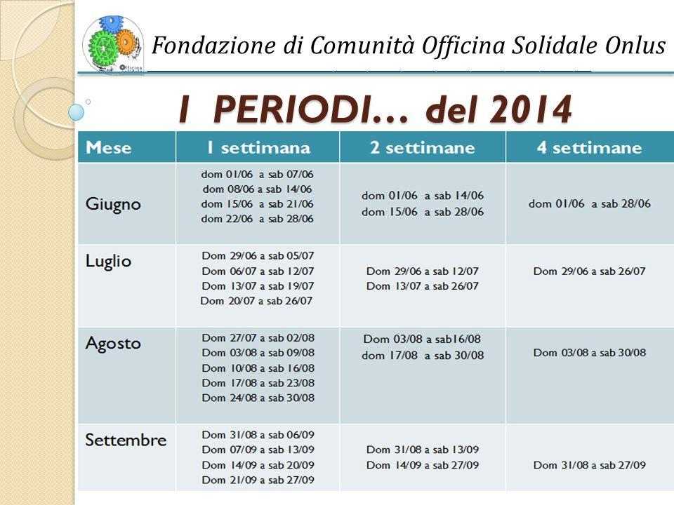 Fondazione di Comunità Officina Solidale Onlus ______________________________________________________________________________ I PERIODI… del 2014