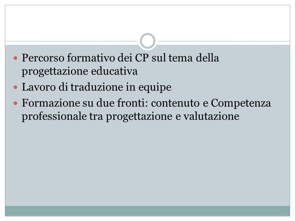 Percorso formativo dei CP sul tema della progettazione educativa Lavoro di traduzione in equipe Formazione su due fronti: contenuto e Competenza professionale tra progettazione e valutazione