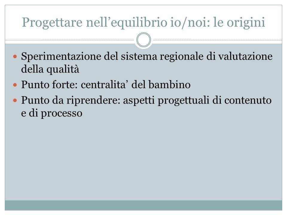 Progettare nell'equilibrio io/noi: le origini Sperimentazione del sistema regionale di valutazione della qualità Punto forte: centralita' del bambino Punto da riprendere: aspetti progettuali di contenuto e di processo
