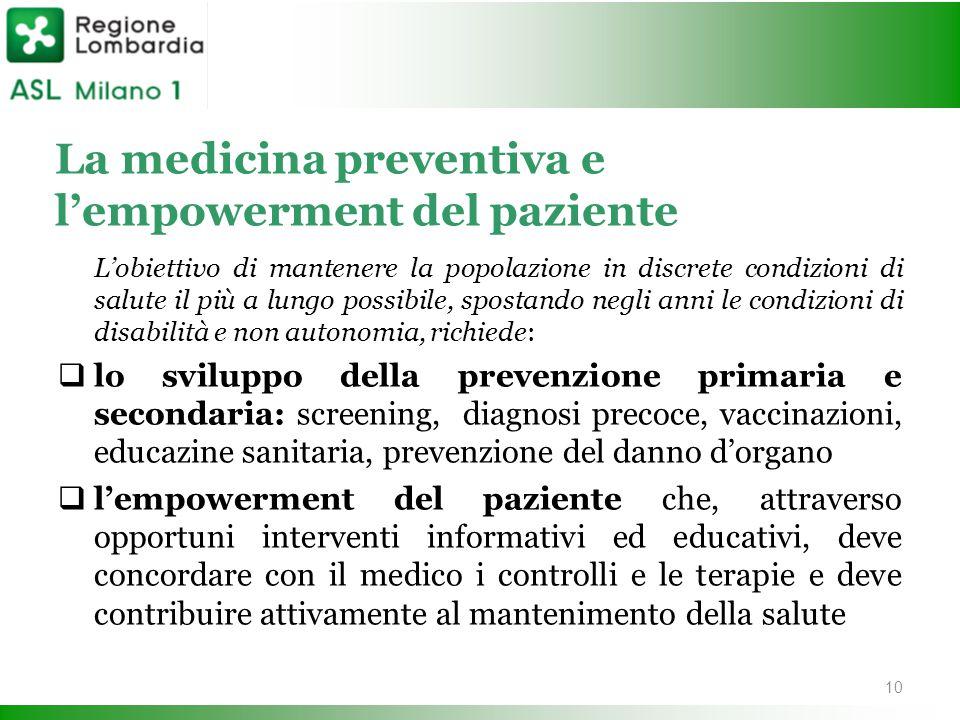 La medicina preventiva e l'empowerment del paziente L'obiettivo di mantenere la popolazione in discrete condizioni di salute il più a lungo possibile,
