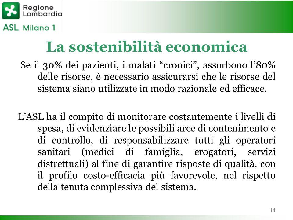 """La sostenibilità economica Se il 30% dei pazienti, i malati """"cronici"""", assorbono l'80% delle risorse, è necessario assicurarsi che le risorse del sist"""