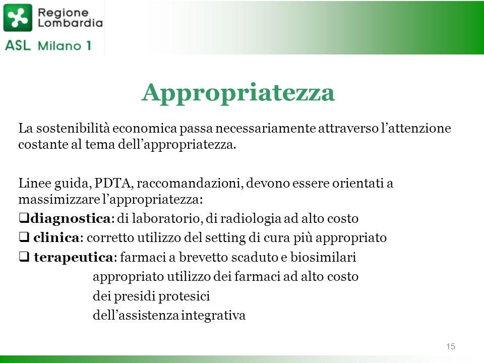 Appropriatezza La sostenibilità economica passa necessariamente attraverso l'attenzione costante al tema dell'appropriatezza. Linee guida, PDTA, racco