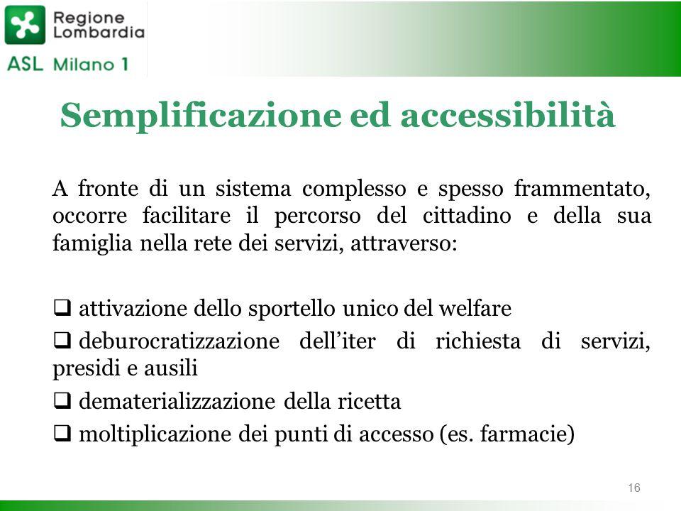 Semplificazione ed accessibilità A fronte di un sistema complesso e spesso frammentato, occorre facilitare il percorso del cittadino e della sua famig