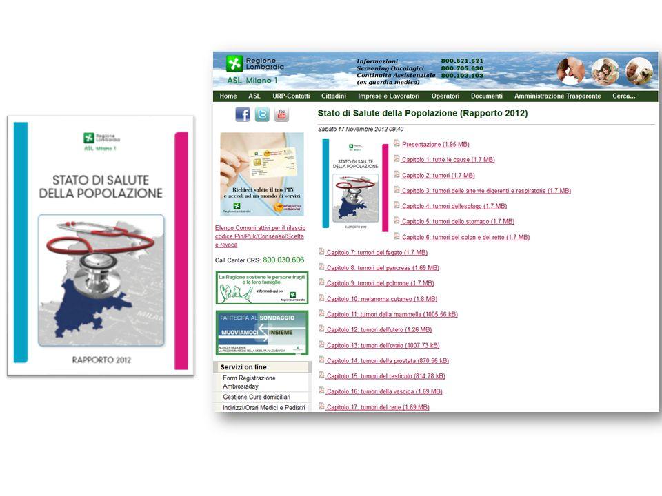 www.aslmi1.mi.it Rapporto sullo stato di salute Analisi sistematica 1999-2010