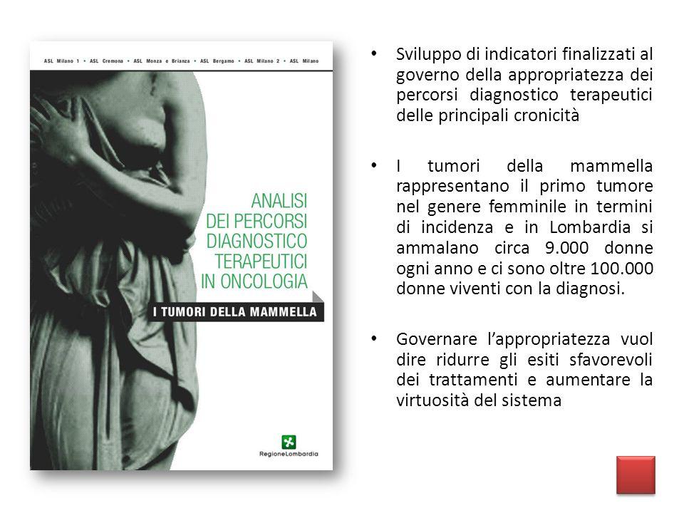 Sviluppo di indicatori finalizzati al governo della appropriatezza dei percorsi diagnostico terapeutici delle principali cronicità I tumori della mamm