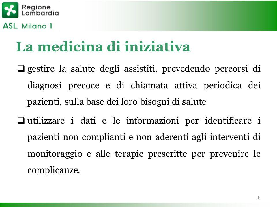 La medicina di iniziativa  gestire la salute degli assistiti, prevedendo percorsi di diagnosi precoce e di chiamata attiva periodica dei pazienti, su