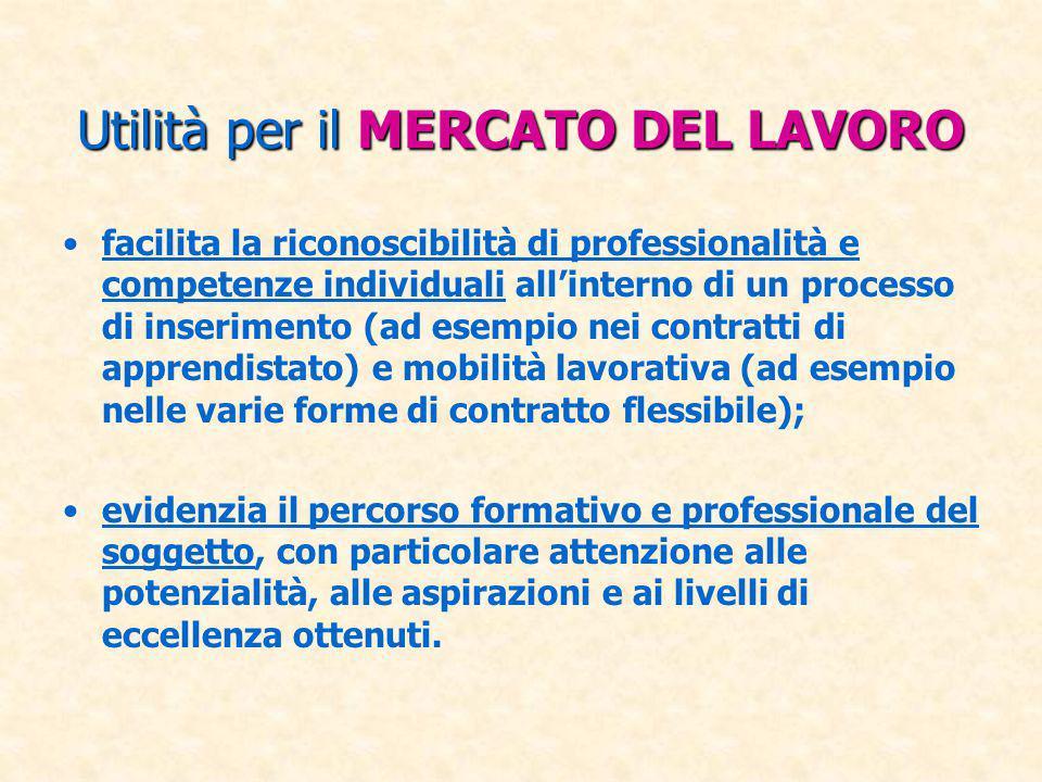 Utilità per il MERCATO DEL LAVORO facilita la riconoscibilità di professionalità e competenze individuali all'interno di un processo di inserimento (a