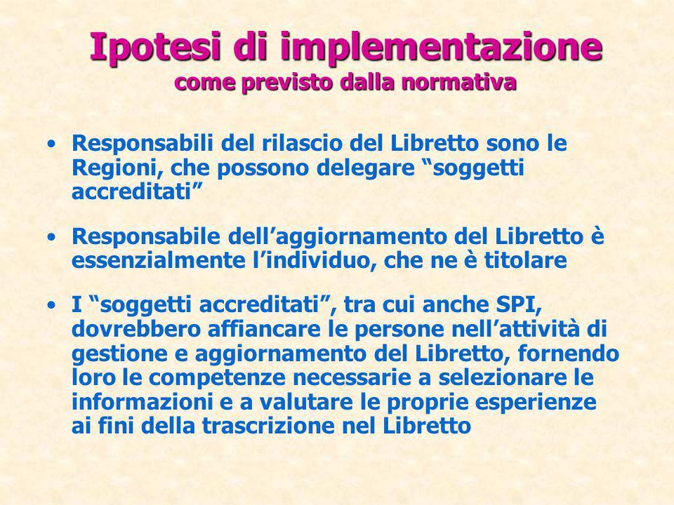 """Ipotesi di implementazione come previsto dalla normativa Responsabili del rilascio del Libretto sono le Regioni, che possono delegare """"soggetti accred"""