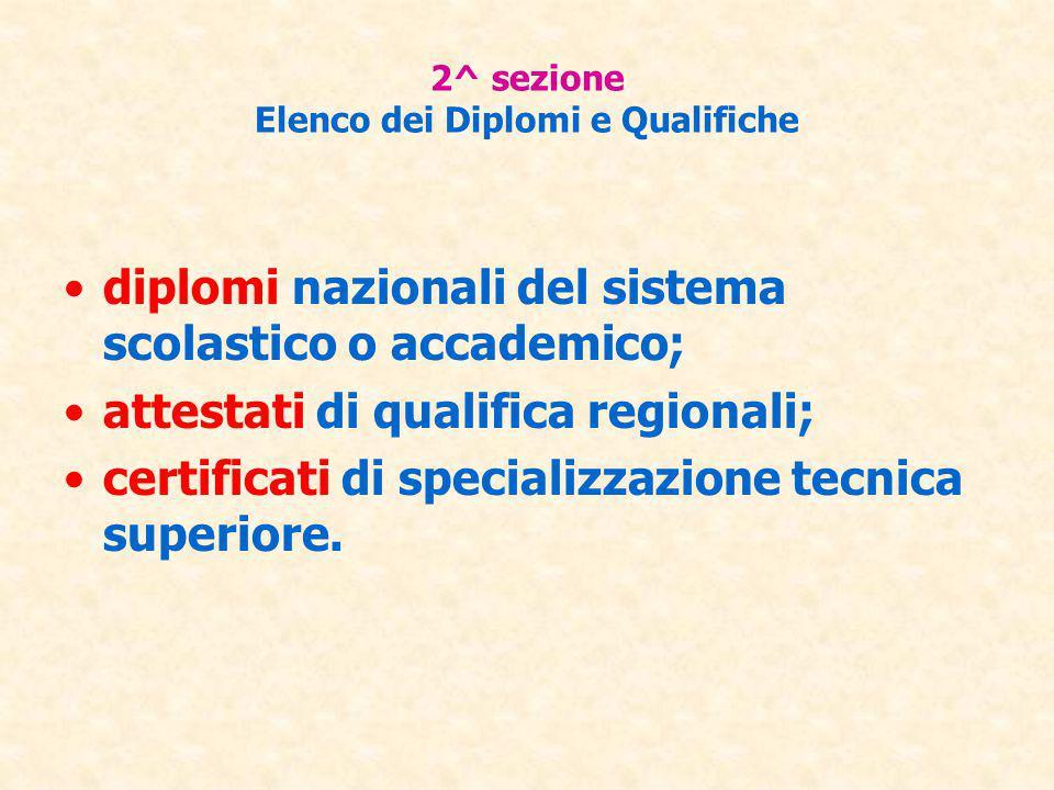 2^ sezione Elenco dei Diplomi e Qualifiche diplomi nazionali del sistema scolastico o accademico; attestati di qualifica regionali; certificati di specializzazione tecnica superiore.