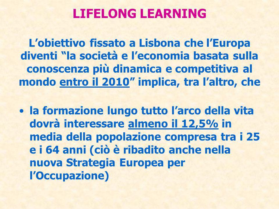 LIFELONG LEARNING L'obiettivo fissato a Lisbona che l'Europa diventi la società e l'economia basata sulla conoscenza più dinamica e competitiva al mondo entro il 2010 implica, tra l'altro, che la formazione lungo tutto l'arco della vita dovrà interessare almeno il 12,5% in media della popolazione compresa tra i 25 e i 64 anni (ciò è ribadito anche nella nuova Strategia Europea per l'Occupazione)