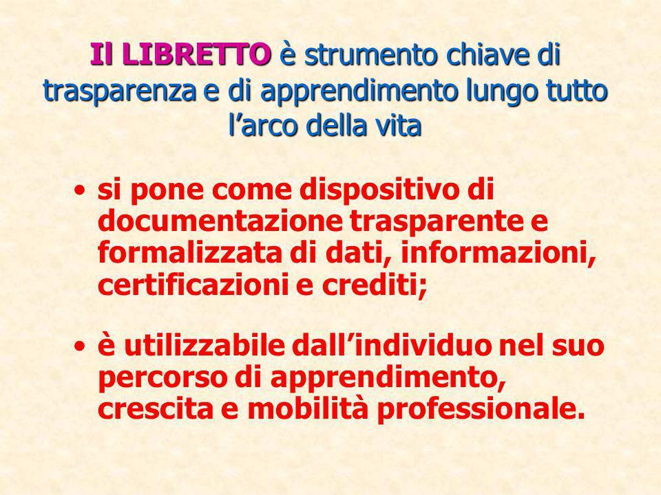 Il LIBRETTO è strumento chiave di trasparenza e di apprendimento lungo tutto l'arco della vita si pone come dispositivo di documentazione trasparente