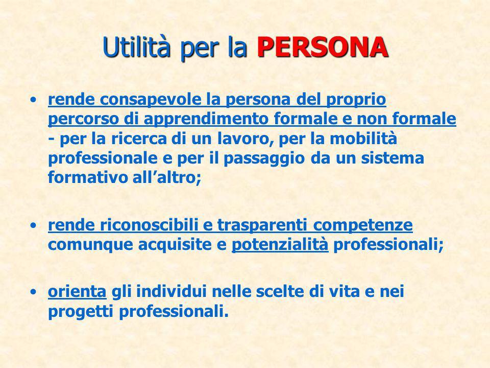 Utilità per la PERSONA rende consapevole la persona del proprio percorso di apprendimento formale e non formale - per la ricerca di un lavoro, per la