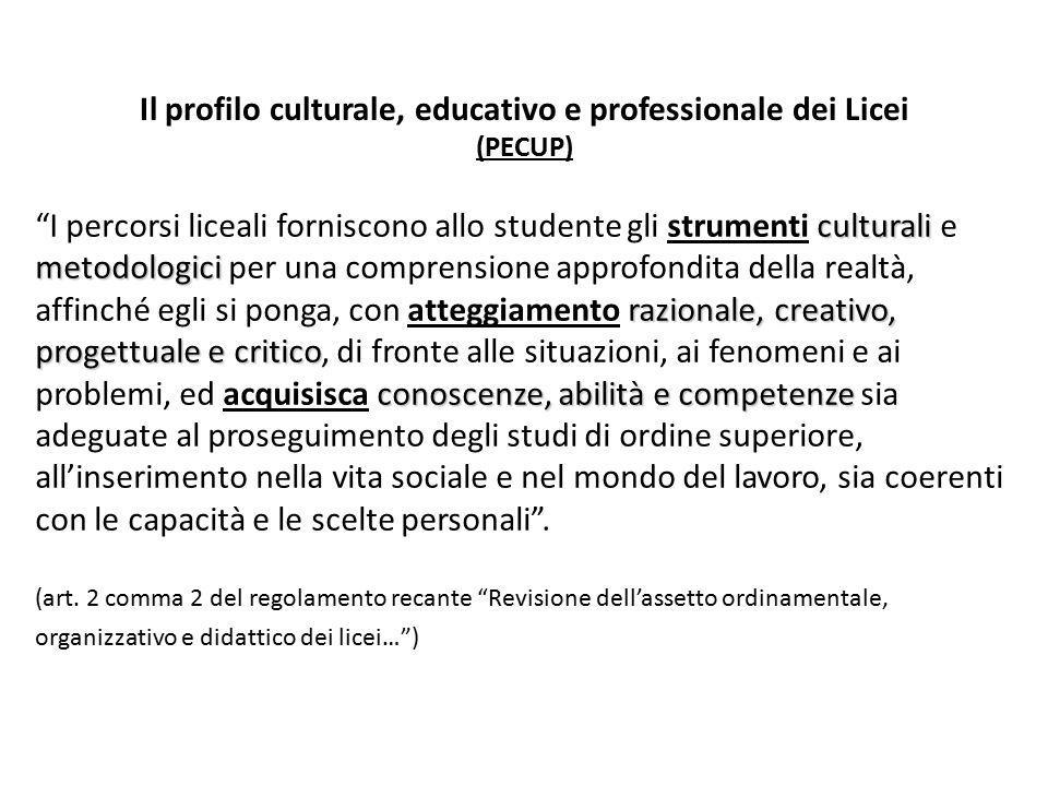 Il profilo culturale, educativo e professionale dei Licei (PECUP) culturali metodologici razionale, creativo, progettuale e critico conoscenze, abilit
