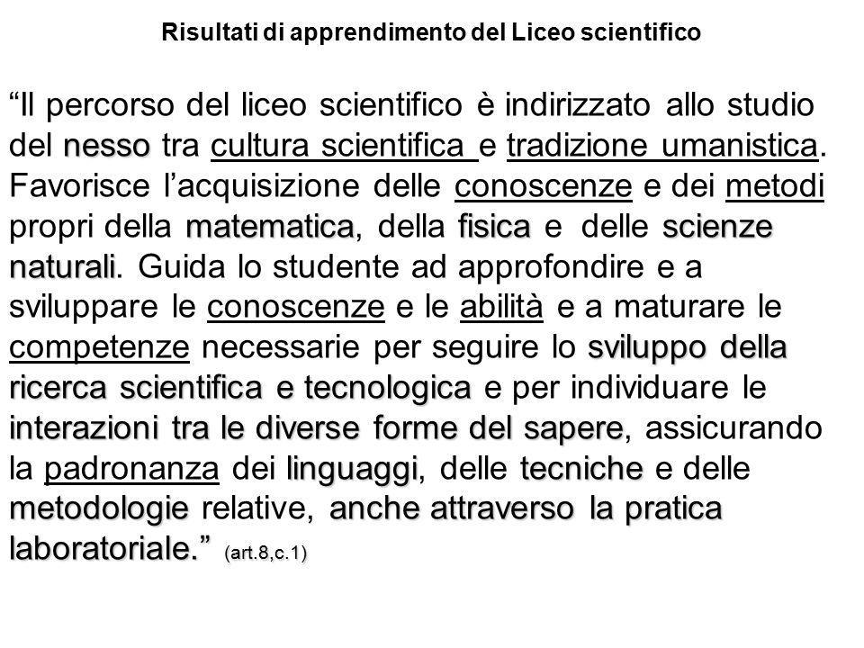 """Risultati di apprendimento del Liceo scientifico nesso matematicafisicascienze naturali sviluppo della """"Il percorso del liceo scientifico è indirizzat"""