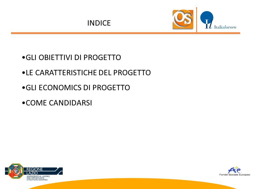 INDICE GLI OBIETTIVI DI PROGETTO LE CARATTERISTICHE DEL PROGETTO GLI ECONOMICS DI PROGETTO COME CANDIDARSI