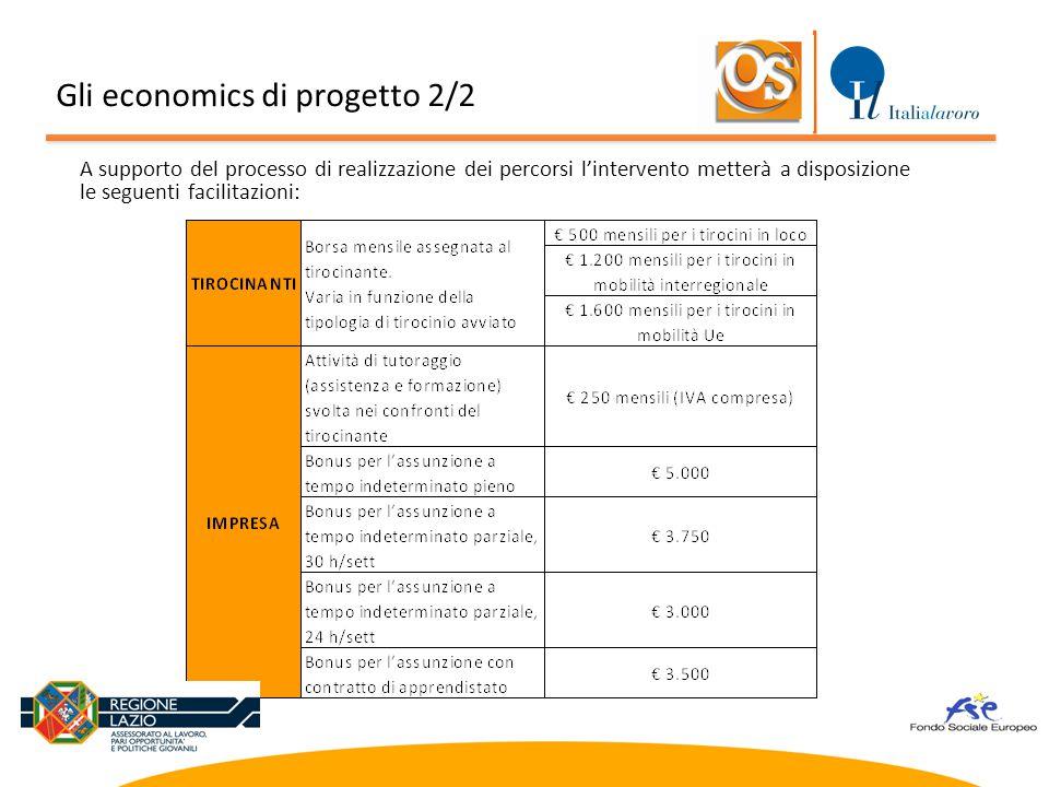 Gli economics di progetto 2/2 A supporto del processo di realizzazione dei percorsi l'intervento metterà a disposizione le seguenti facilitazioni: