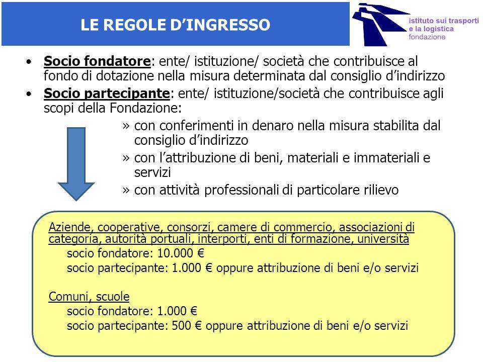 LE REGOLE D'INGRESSO Socio fondatore: ente/ istituzione/ società che contribuisce al fondo di dotazione nella misura determinata dal consiglio d'indir