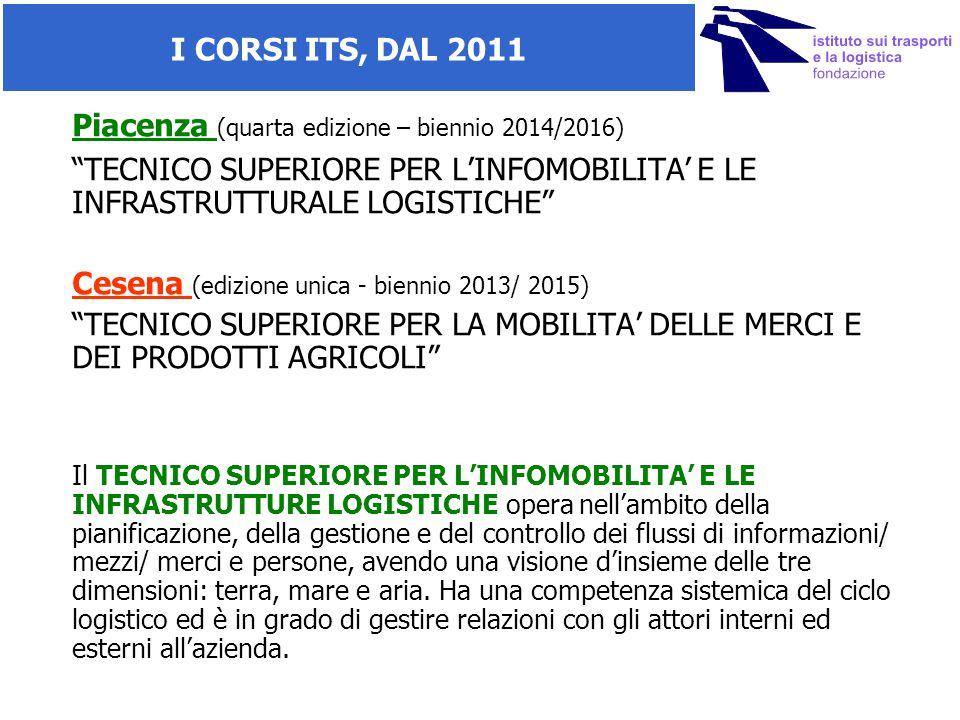 """I CORSI ITS, DAL 2011 Piacenza (quarta edizione – biennio 2014/2016) """"TECNICO SUPERIORE PER L'INFOMOBILITA' E LE INFRASTRUTTURALE LOGISTICHE"""" Cesena ("""