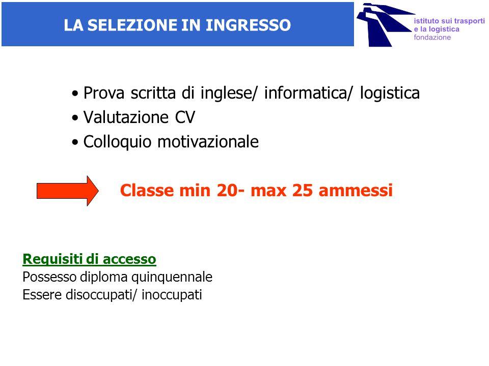 LA SELEZIONE IN INGRESSO Prova scritta di inglese/ informatica/ logistica Valutazione CV Colloquio motivazionale Classe min 20- max 25 ammessi Requisi