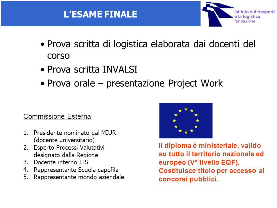L'ESAME FINALE Prova scritta di logistica elaborata dai docenti del corso Prova scritta INVALSI Prova orale – presentazione Project Work Commissione E