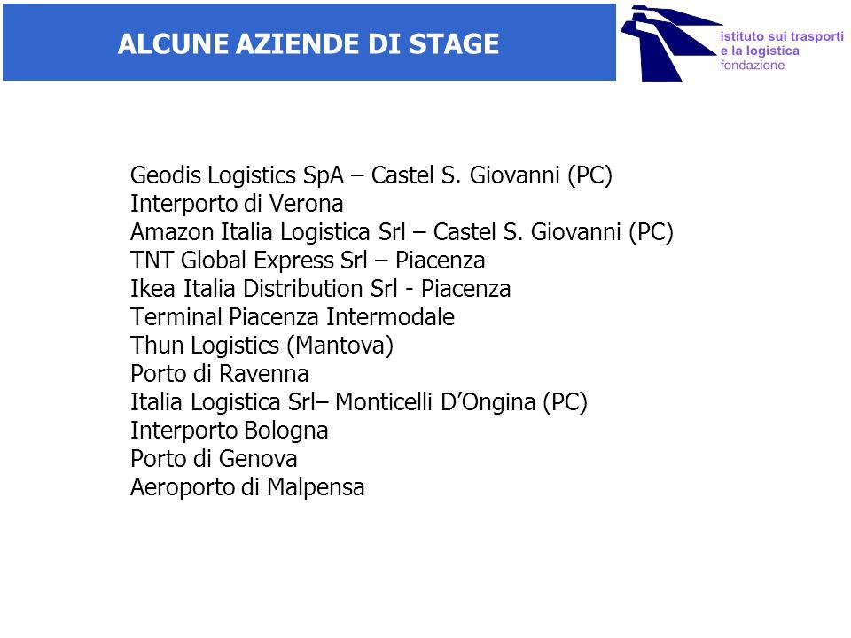 ALCUNE AZIENDE DI STAGE Geodis Logistics SpA – Castel S. Giovanni (PC) Interporto di Verona Amazon Italia Logistica Srl – Castel S. Giovanni (PC) TNT