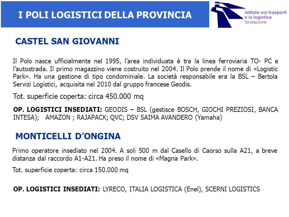 ALCUNE AZIENDE DI STAGE Geodis Logistics SpA – Castel S.