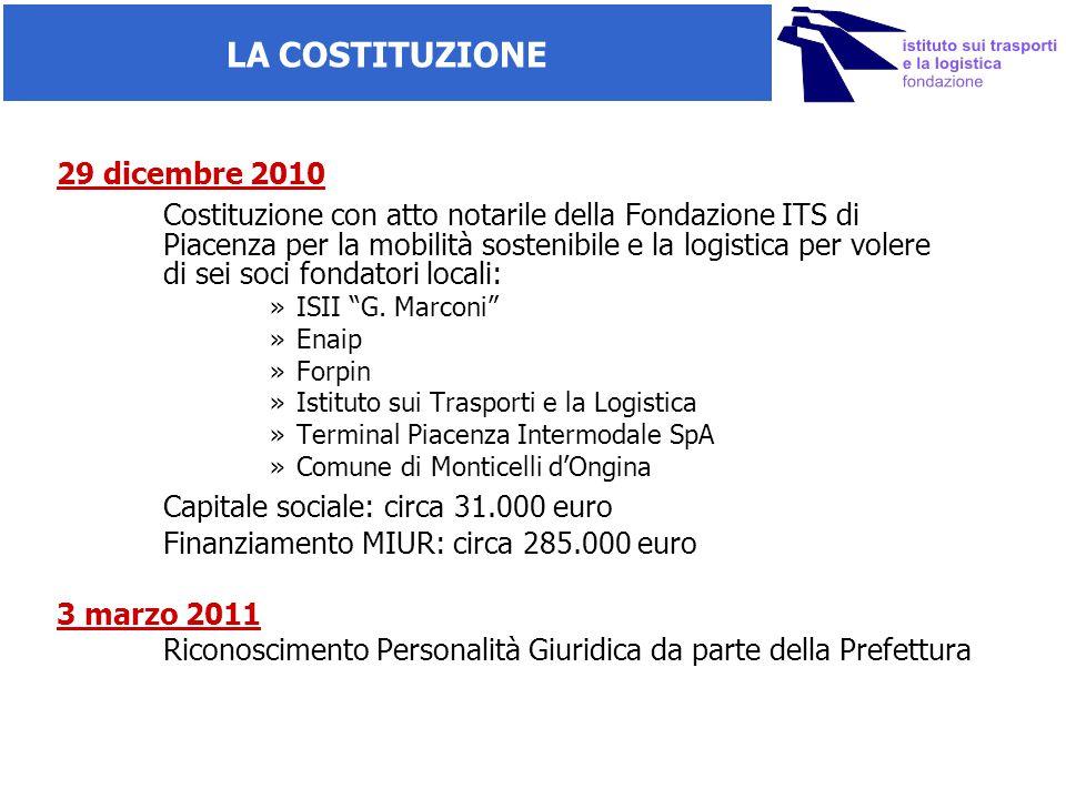 LA COSTITUZIONE 29 dicembre 2010 Costituzione con atto notarile della Fondazione ITS di Piacenza per la mobilità sostenibile e la logistica per volere