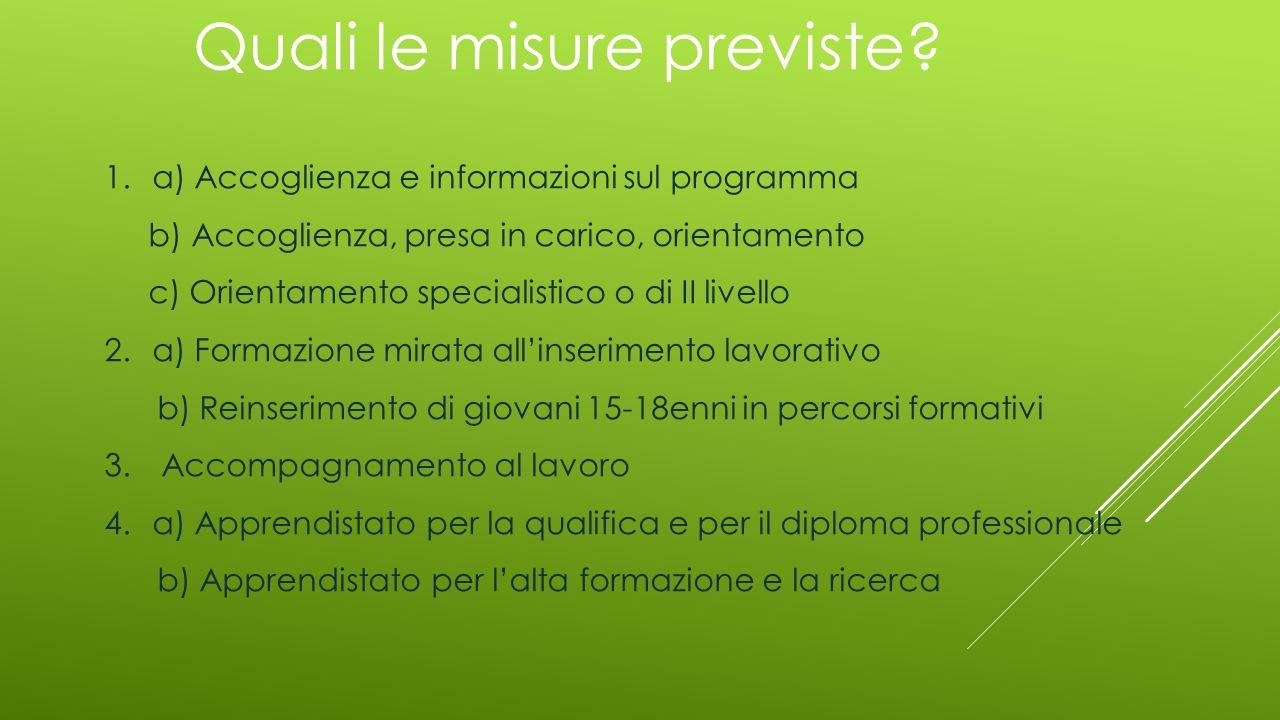 Quali le misure previste? 1.a) Accoglienza e informazioni sul programma b) Accoglienza, presa in carico, orientamento c) Orientamento specialistico o