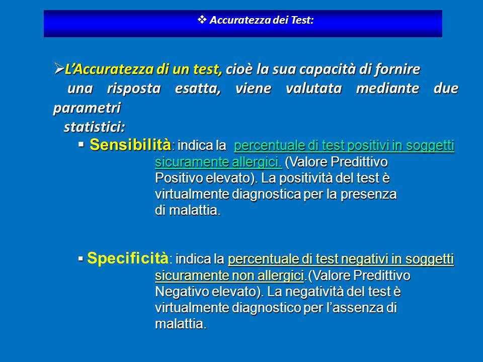  Sensibilità : indica la percentuale di test positivi in soggetti sicuramente allergici. (Valore Predittivo sicuramente allergici. (Valore Predittivo