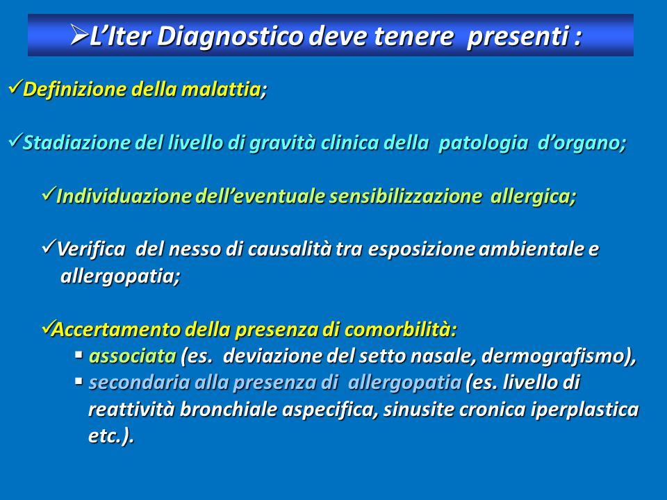  L'Iter Diagnostico si fonda su: Anamnesi; Anamnesi; Esame obiettivo; Esame obiettivo; Tests diagnostici specifici.