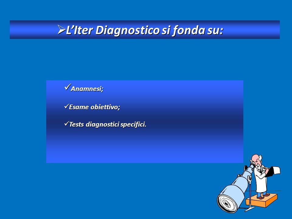  L'Iter Diagnostico si fonda su: Anamnesi; Anamnesi; Esame obiettivo; Esame obiettivo; Tests diagnostici specifici. Tests diagnostici specifici.