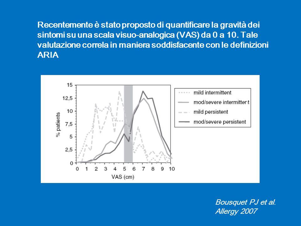 Recentemente è stato proposto di quantificare la gravità dei sintomi su una scala visuo-analogica (VAS) da 0 a 10. Tale valutazione correla in maniera