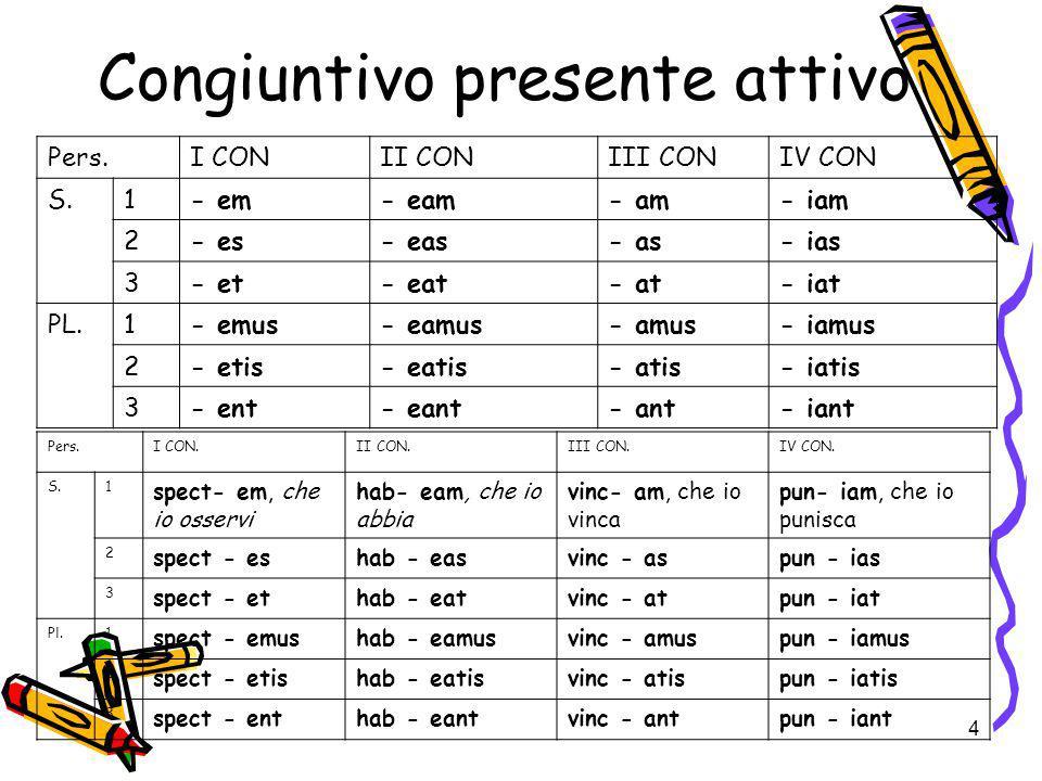4 Congiuntivo presente attivo Pers.I CONII CONIII CONIV CON S.1- em- eam- am- iam 2- es- eas- as- ias 3- et- eat- at- iat PL.1- emus- eamus- amus- iam