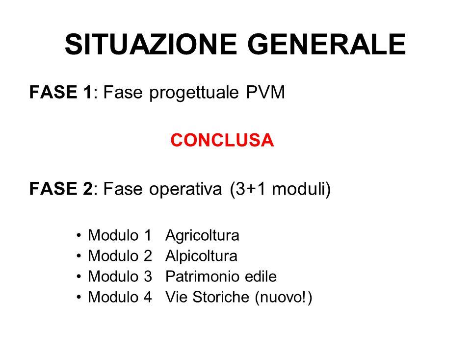 SITUAZIONE GENERALE FASE 1: Fase progettuale PVM CONCLUSA FASE 2: Fase operativa (3+1 moduli) Modulo 1 Agricoltura Modulo 2 Alpicoltura Modulo 3 Patrimonio edile Modulo 4 Vie Storiche (nuovo!)