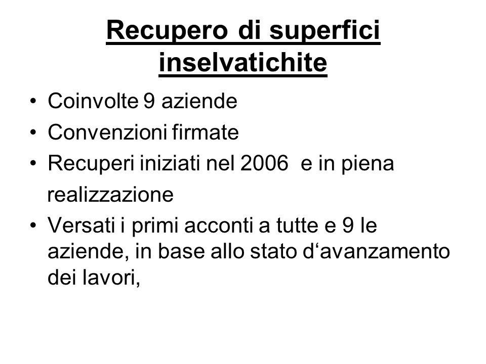 Recupero di superfici inselvatichite Coinvolte 9 aziende Convenzioni firmate Recuperi iniziati nel 2006 e in piena realizzazione Versati i primi accon