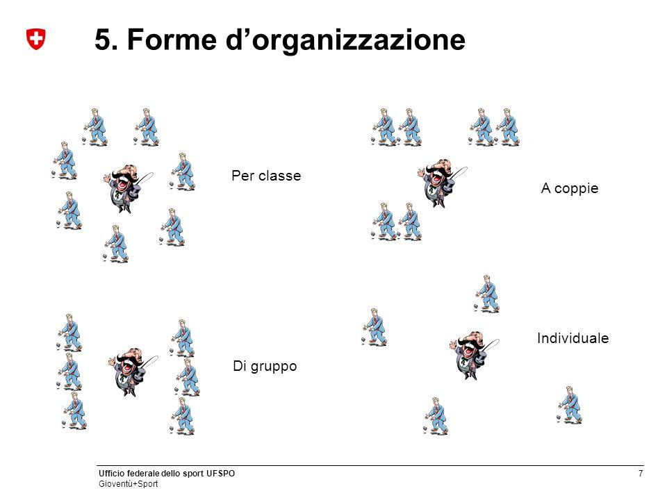 18 Ufficio federale dello sport UFSPO Gioventù+Sport Per classe Individuale A coppie Di gruppo 5.Forme d'organizzazione
