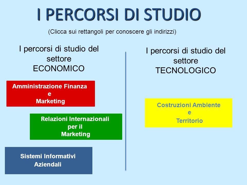 I PERCORSI DI STUDIO I percorsi di studio del settore ECONOMICO I percorsi di studio del settore TECNOLOGICO Amministrazione Finanza e Marketing R ela