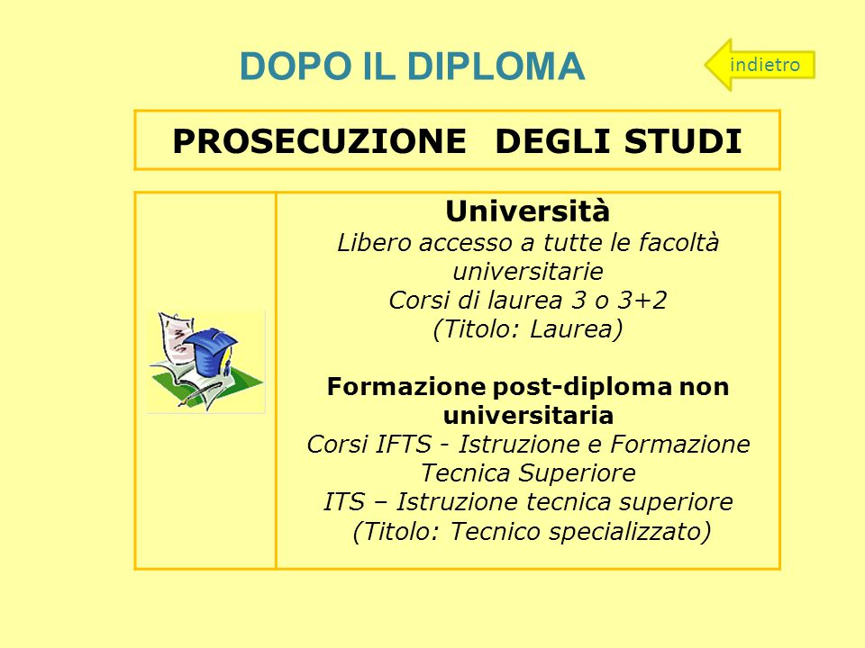 indietro PROSECUZIONE DEGLI STUDI Università Libero accesso a tutte le facoltà universitarie Corsi di laurea 3 o 3+2 (Titolo: Laurea) Formazione post-