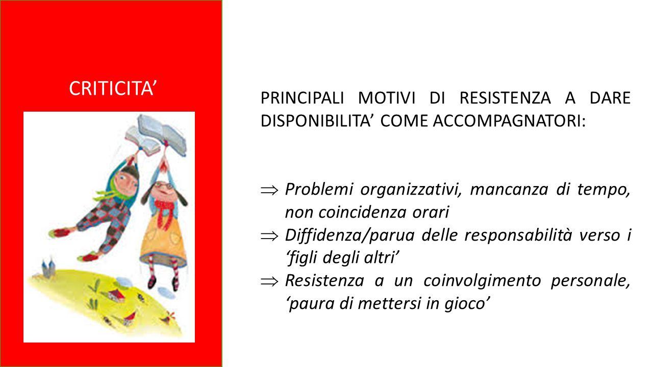 1/3 0Z CRITICITA' PRINCIPALI MOTIVI DI RESISTENZA A DARE DISPONIBILITA' COME ACCOMPAGNATORI:  Problemi organizzativi, mancanza di tempo, non coincide